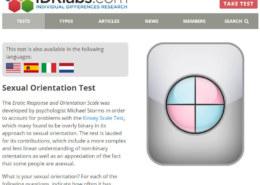 Сайт IDRlabs: можно ли верить тестам на определение расстройства личности?