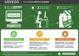 Адвего advego.ru — что за сайт, он платит или нет, какие отзывы?