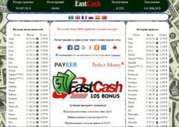 Fastscash.online — какие отзывы, платит или лохотрон?
